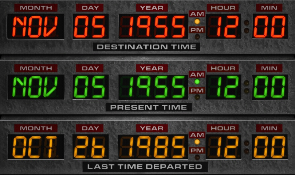Back To The Future Time Travel Machine