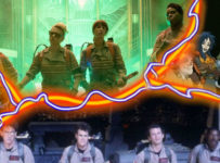 Ghostbusters Multiverse - Ghostbusters 1984, 2016, The Real Ghostbusters and Extreme Ghostbusters